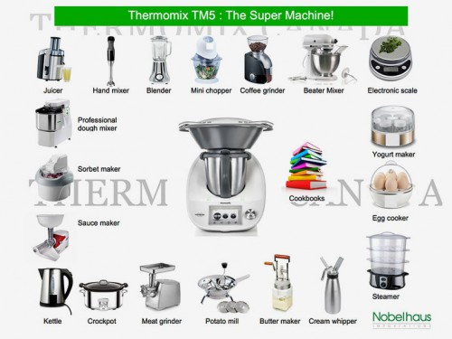 Thermomix basis - demonstraties